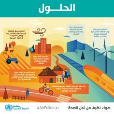 البيئة  – حلول للحد من تلوث الهواء