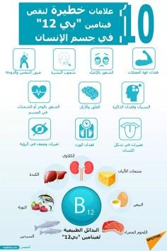 علامات نقص فيتامين ب 12 في جسم الإنسان