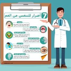 صحة الأسنان –7 أضرار للتنفس من الفم