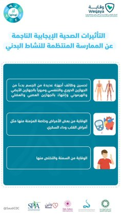 ما هي التأثيرات الصحية  الناجمة عن ممارسة النشاط البدني؟