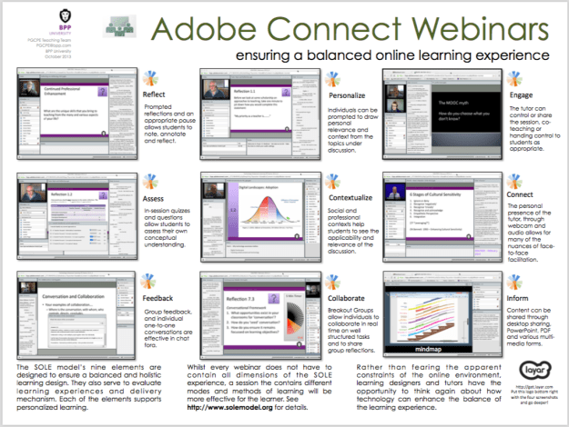 Atkinson, S.P. (2013, November). Adobe Connect Webinars: ensuring a balanced online learning experience. Poster session presented Digital Learning day at at BPP University, London.