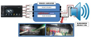 Tips Pasang Sendiri Audio Mobil Head Unit dan Power