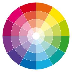 A színek hatása a weboldalon - Sikerpartner WordPress weboldal készítés