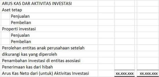 Format Laporan Keuangan Perusahaan Tbk - Laporan Arus Kas 2