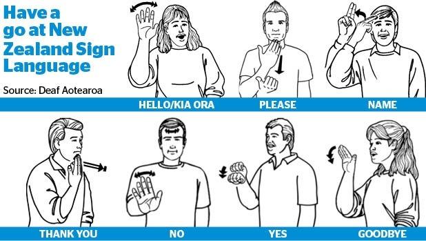 Basic sign language.