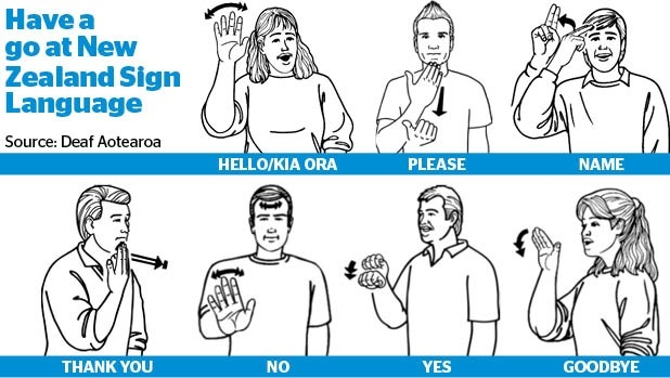 Basic sign language.