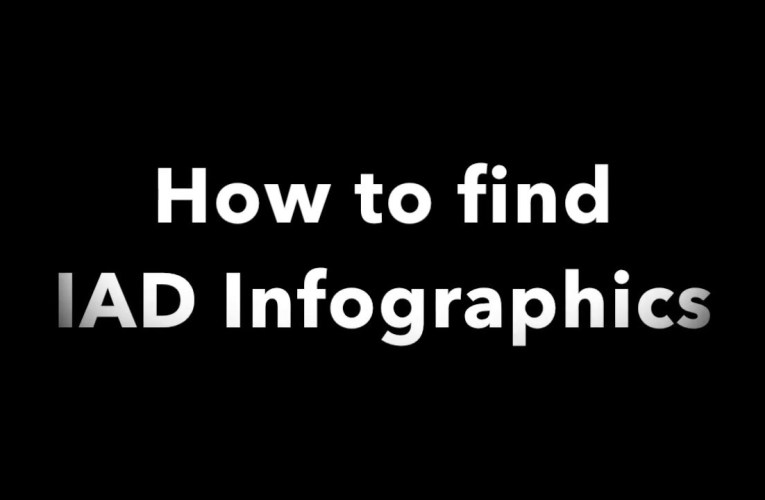 How to find Infographics on IAD's website!