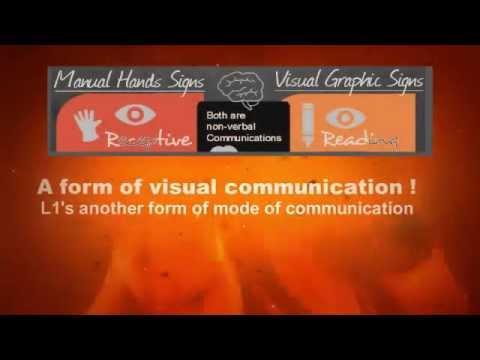 3 Steps of ASL Classifiers