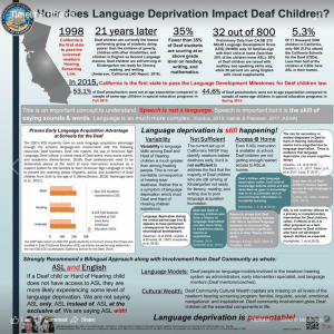 How Does Language Deprivation Impact Deaf Children Image