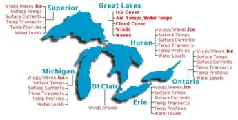 NOAA Great Lakes