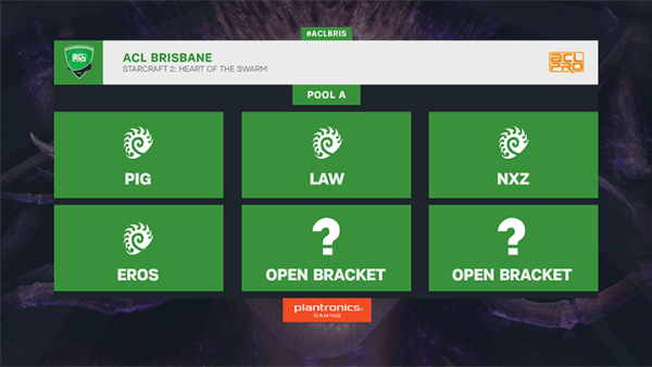 ACL Pro Brisbane Group A