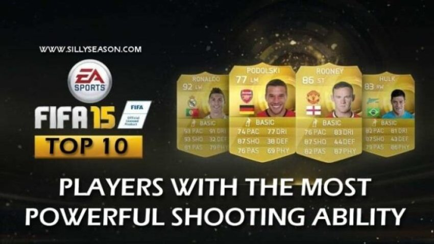 FUT-15-Top-10-Shooting-Top-10-Shot-Power-FIFA-15-Ultimate-Team