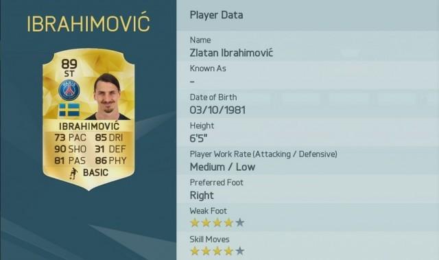 Zlatan Ibrahimovic is one of the Top 10 FIFA 16 Player Ratings