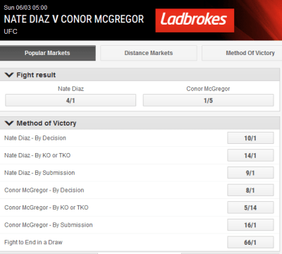Conor McGregor vs Nate Diaz free live stream and betting odds UFC 196 - Ladbrokes