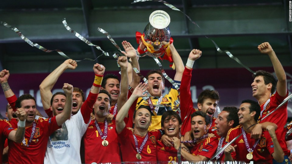 Past Past Winners of UEFA Euro Championships list - All Timeof UEFA Euro Championships list - All Time