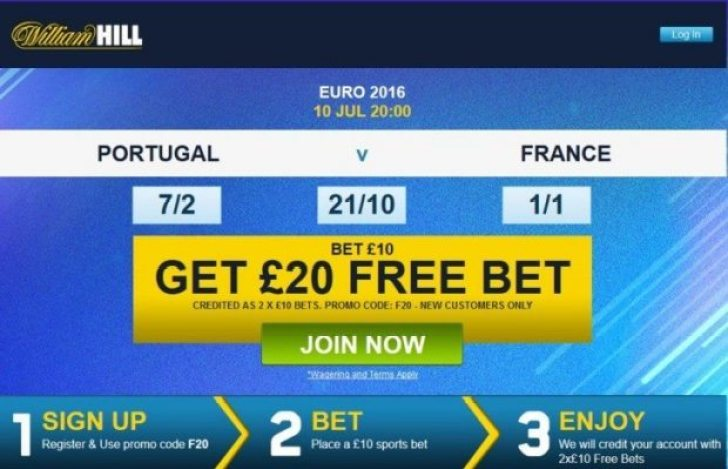 Portugal vs France Predictions & Preview