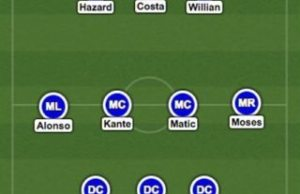Chelsea Starting lineup vs Southampton