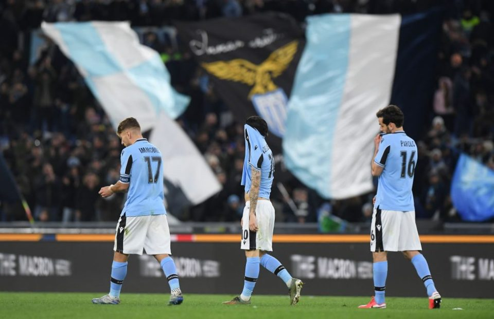 SS Lazio Players Salaries 2020