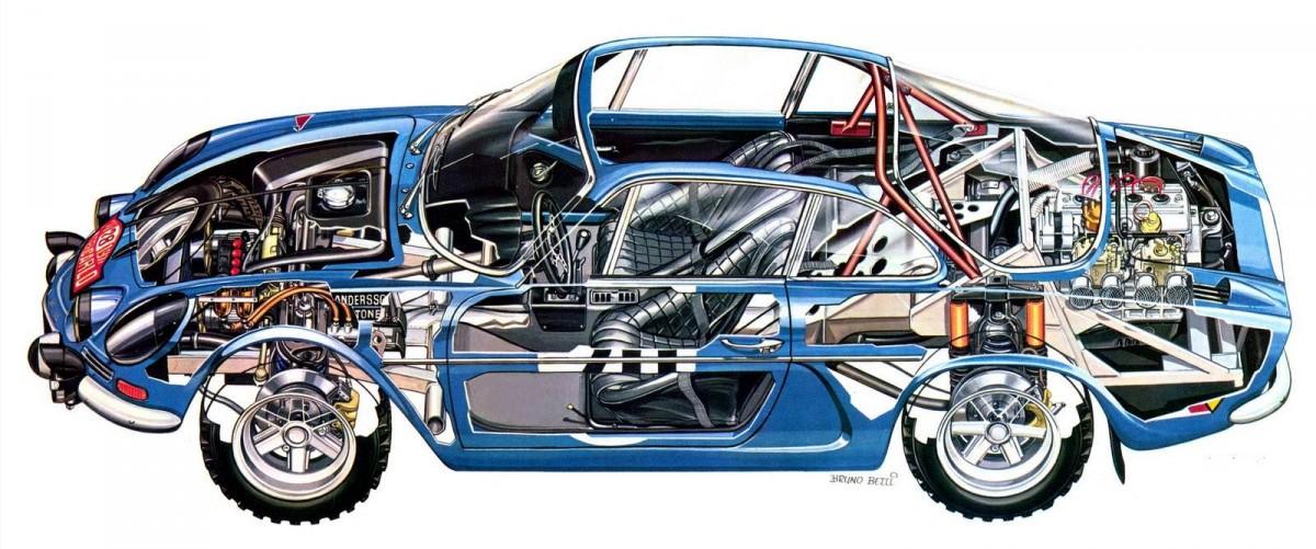 Alpine A110 Cutaway