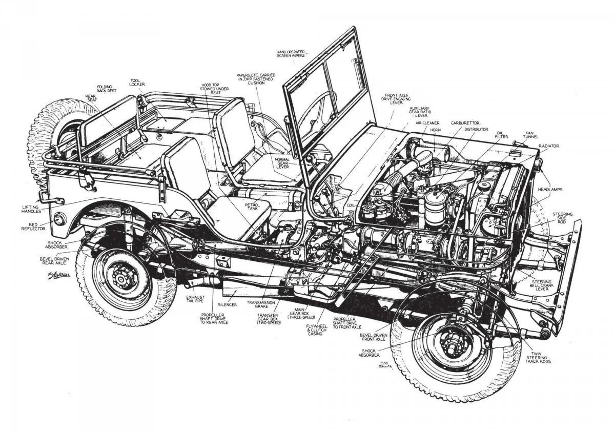 jeep engine names