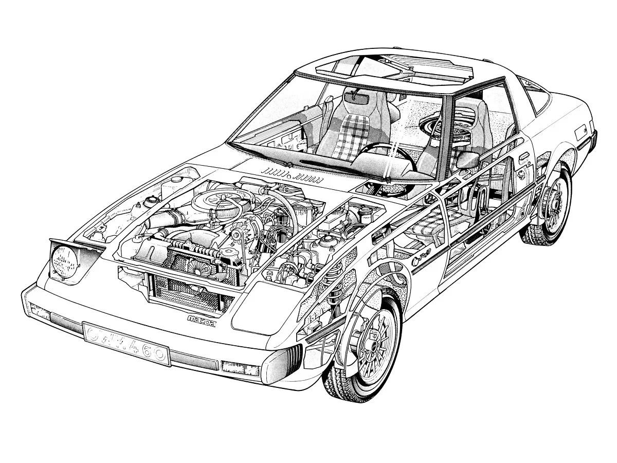 A Brief History Of The Mazda Rx 7
