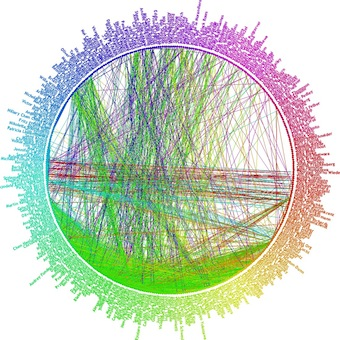 Big data visualization, Facebook friend connections