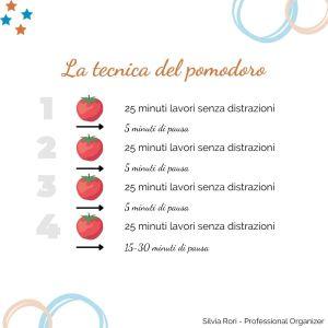 Schema tecnica del pomodoro