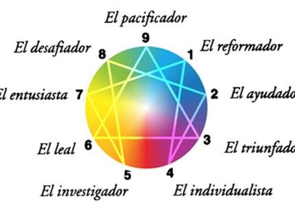 EL MISTERIOSO ENEAGRAMA
