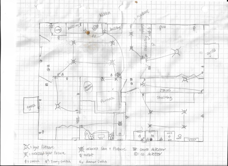 Electrical plan, Sima Spaces basement: ORC Spring 2020