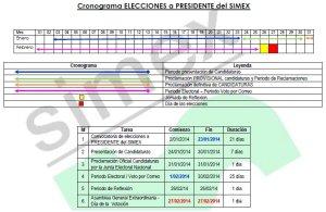 Cronograma Proceso Electoral