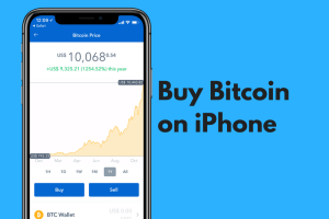 buy and sell Bitcoin
