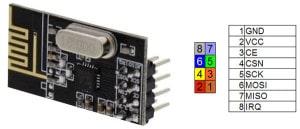 rf24-pin