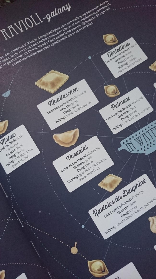 bon-appetit-ravioli