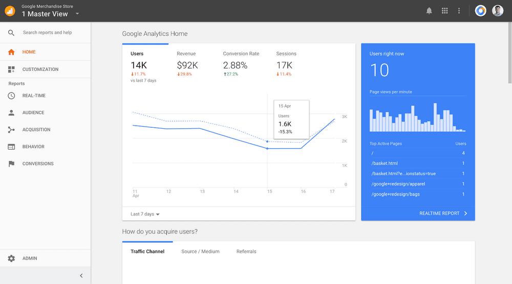 Simon Kingsnorth - Google analytics homepage