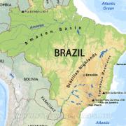 Simon's Guide to Gambling in Brazil