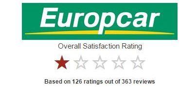 Nevermore Europcar!