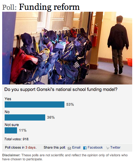 Opinion poll from The Sydney Morning Herald