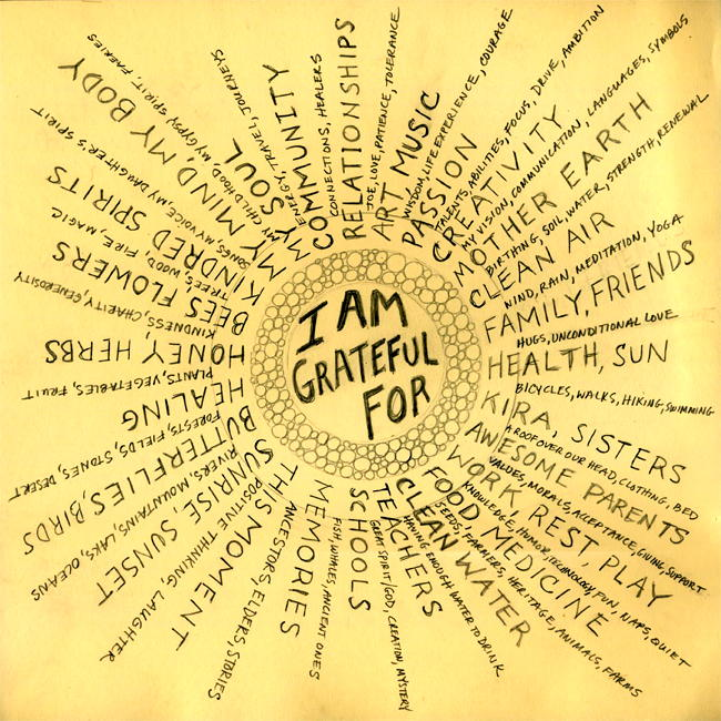 Gratitude, Thankfulness and Gratefulness…for What?