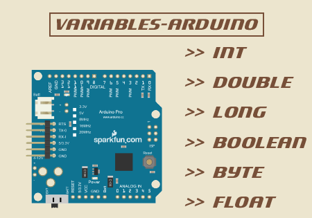 Illustration tutoriel des variables Arduino