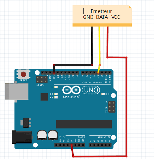 Câblage de l'émetteur RF sur l'Arduino