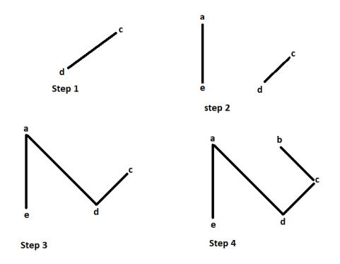 Kruskal's Algorithm in C