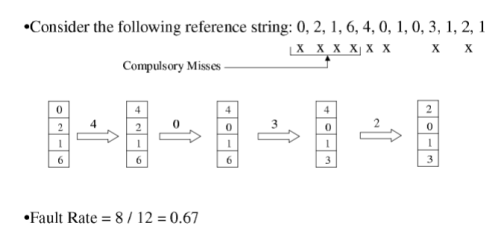 LRU Page Replacement Algorithm in C