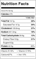 One Pot Italian Chicken Rice Nutrition Facts