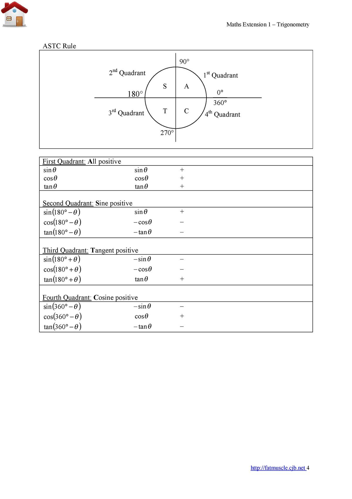 Hsc Extension 1 Mathematics Simplebooklet