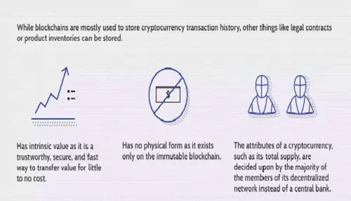 Процесс транзакции2 500x286 1 - Что такое Blockchain?