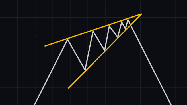 Stigande kildiagramm - Vanliga diagrammönster