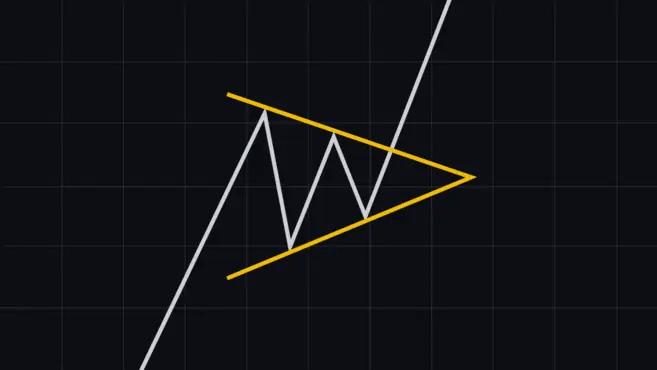Symmetriskt triangeldiagramm - Vanliga diagrammönster