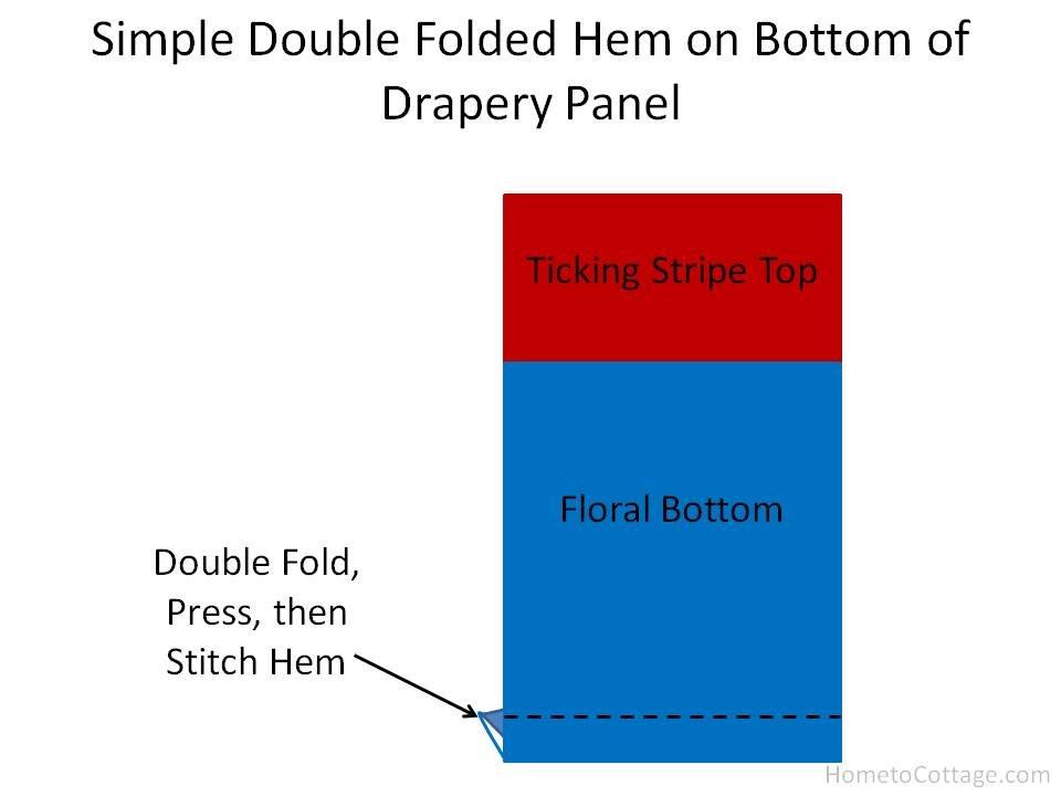 HometoCottage.com simple double folded hem on bottom of drapery panel