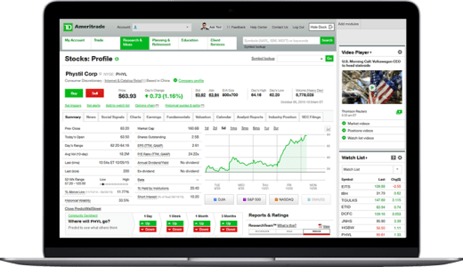 TD Ameritrade Review 2019 - A High Quality Online Brokerage