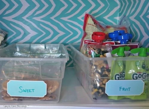 Simple Snack Planning on a Budget - categories sweetfruit